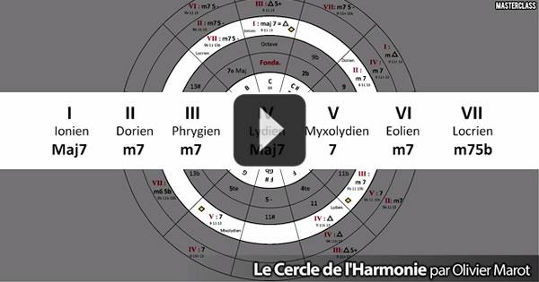 LE CERCLE DE L HARMONIE PDF DOWNLOAD